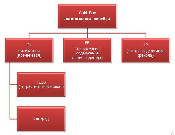 Рис 4 Системы CB.JPG